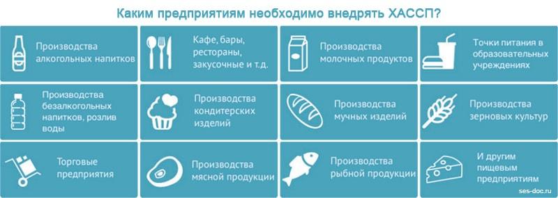 индивидуальной системы здорового образа жизни